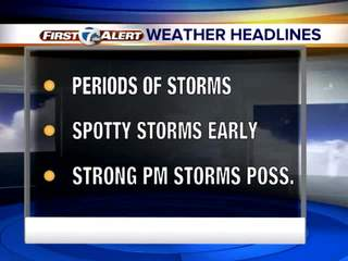 Final summer like day, storm chances linger