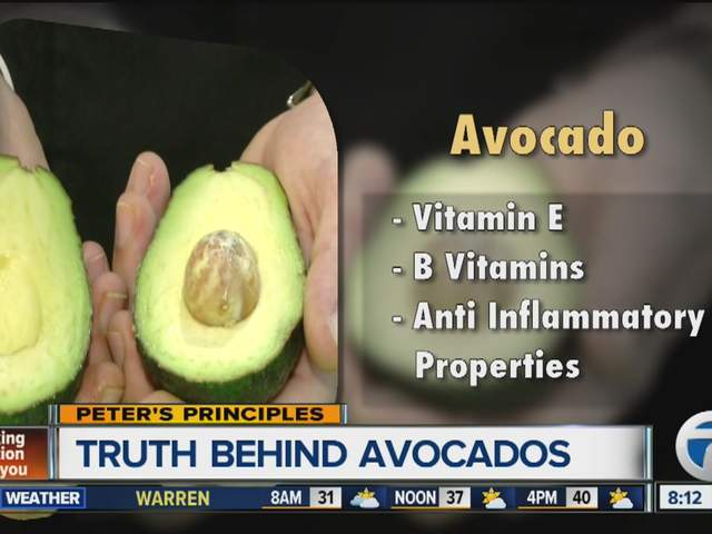 Peter's Principles - Truth about avocados