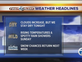 FORECAST: Mild finish to the weekend