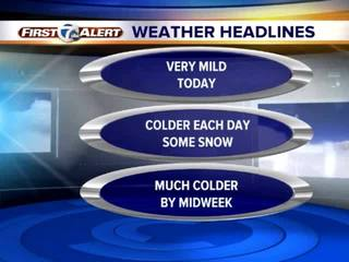 FORECAST: Colder air on the way