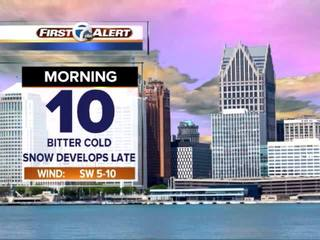 FORECAST: Wind chills -10 to -20 overnight