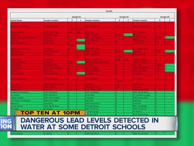 Dangerous Lead Levels In Some Detroit Public Schools Have