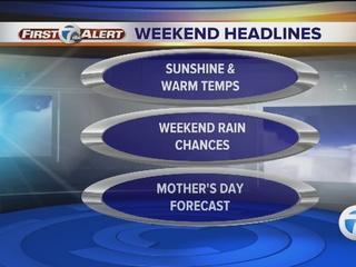 FORECAST: Super Friday, weekend rain returns