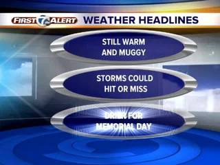 FORECAST: Storm chances still in the forecast