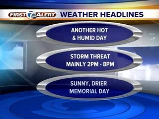 FORECAST: Storm chances later today