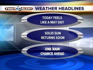 FORECAST: Cooler weather is here