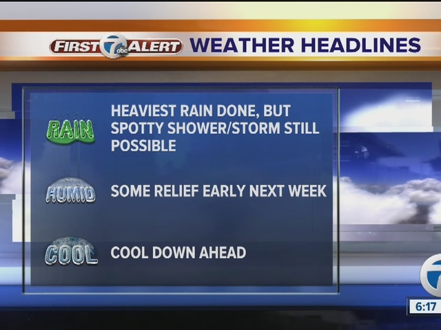 FORECAST: Spotty showers & storms this evening