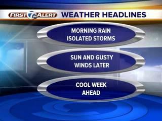 FORECAST: Tracking wet weather