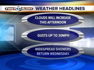 FORECAST: Showers chances ramp up tonight