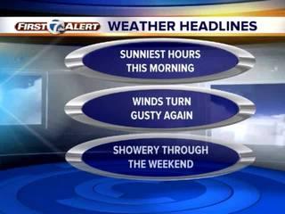 FORECAST: Showers chances start tonight