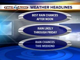 FORECAST: Showers move in today