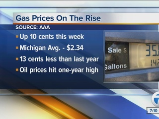 AAA Michigan: Statewide average gas prices jump