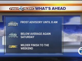 FORECAST: Frost Advisory for metro Detroit