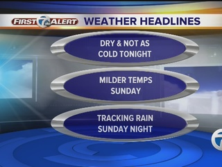 FORECAST: Milder finish to the weekend