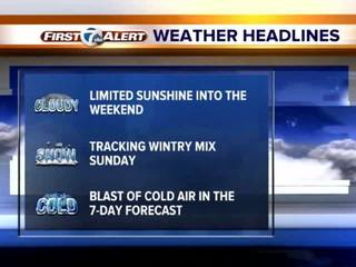 FORECAST: Snow moving in by the end of weekend