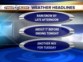 FORECAST: Snow moving in late today