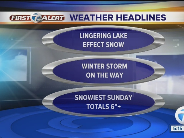 FORECAST: Weekend snow storm on the way