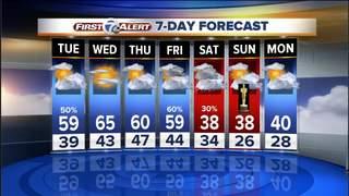 FORECAST: Rain chances on Tuesday