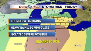 Chances growing for severe weather on Friday