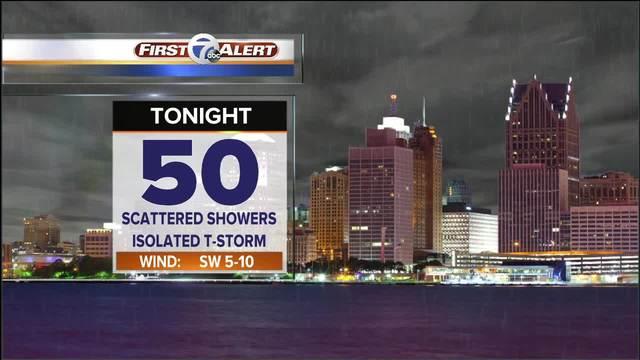 FORECAST: Tracking more rain tonight