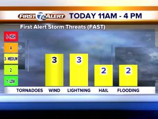 FORECAST: Cold front brings storms, cooler temps