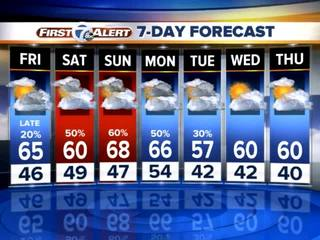 FORECAST: A cooler Friday