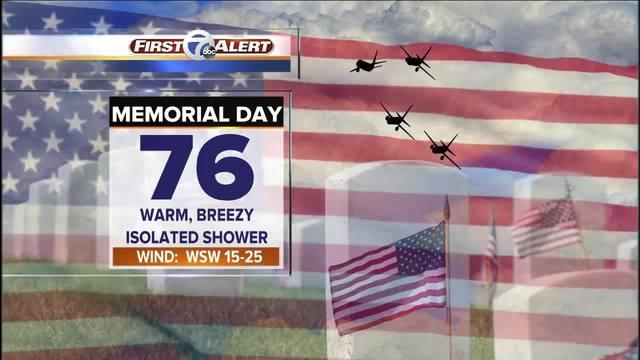FORECAST: Memorial Day forecast
