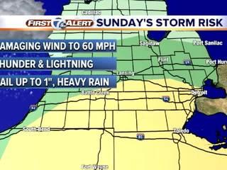 FORECAST: Tracking rain & storms
