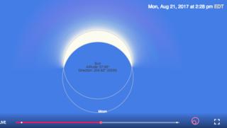 When the solar eclipse starts in metro Detroit
