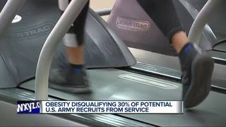 Obesity disqualifying army recruits in MI