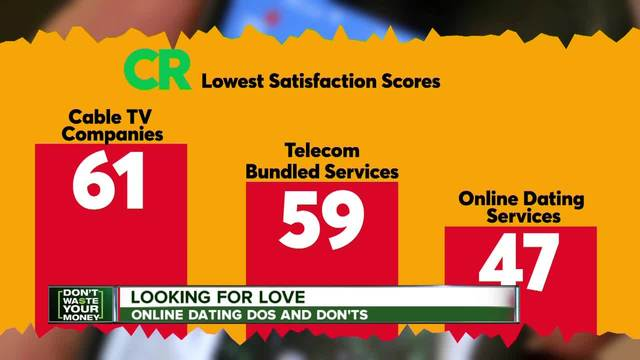 Are online dating services a waste of money