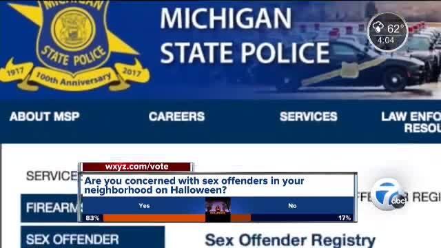 Michigan sex offender registry search