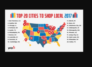 Detroit ranks 11th for top cities to shop local