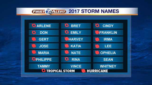 Atlantic hurricane season is finally over; see photo galleries from the storms
