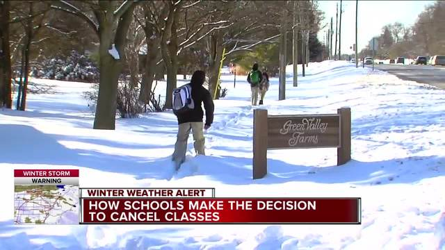 How schools make the decision to close school
