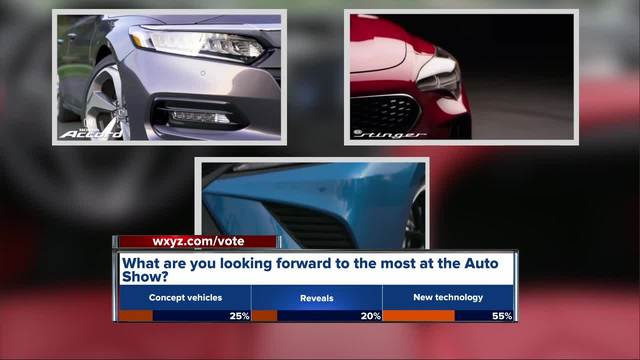Top vehicle, truck, utility revealed at Detroit auto show