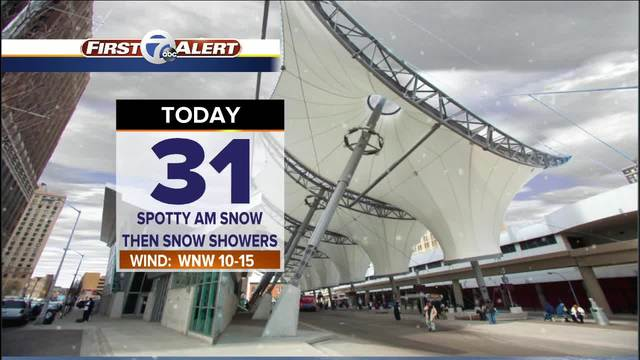 Wintry mix to impact morning commute Wednesday