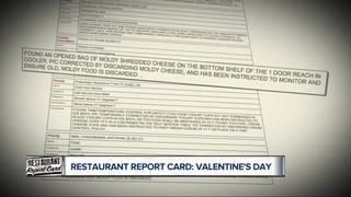 Restaurant Report Card: Ann Arbor