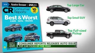 Consumer Reports top car picks