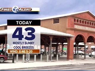 FORECAST: Chilly breeze tonight and Sunday