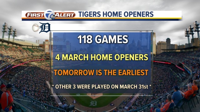 Opening Day postponed for the Tigers