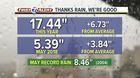 7-day stretch of rain ending in metro Detroit