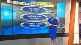 FORECAST: Cooler and dry today