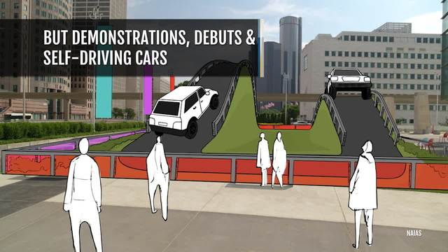 Detroit Auto Show Moving To June In Will Bring Events - Car show display board stands