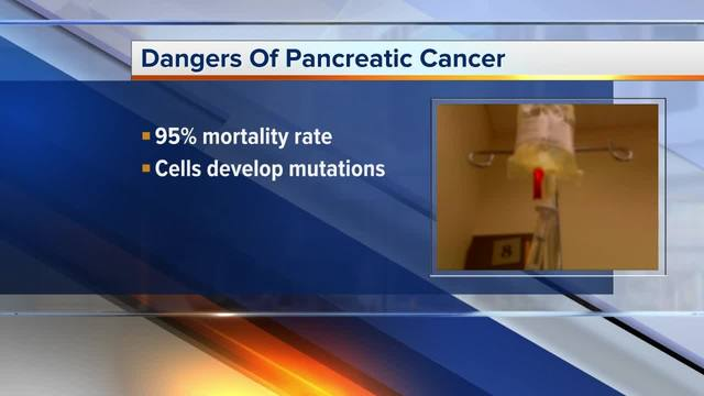 Ask Dr- Nandi- Aretha Franklin - What is pancreatic cancer and how you…