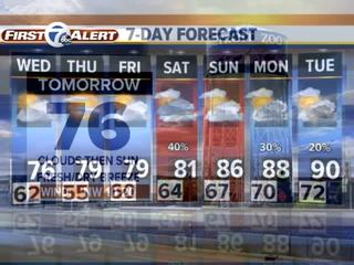 FORECAST: Drier air on the way