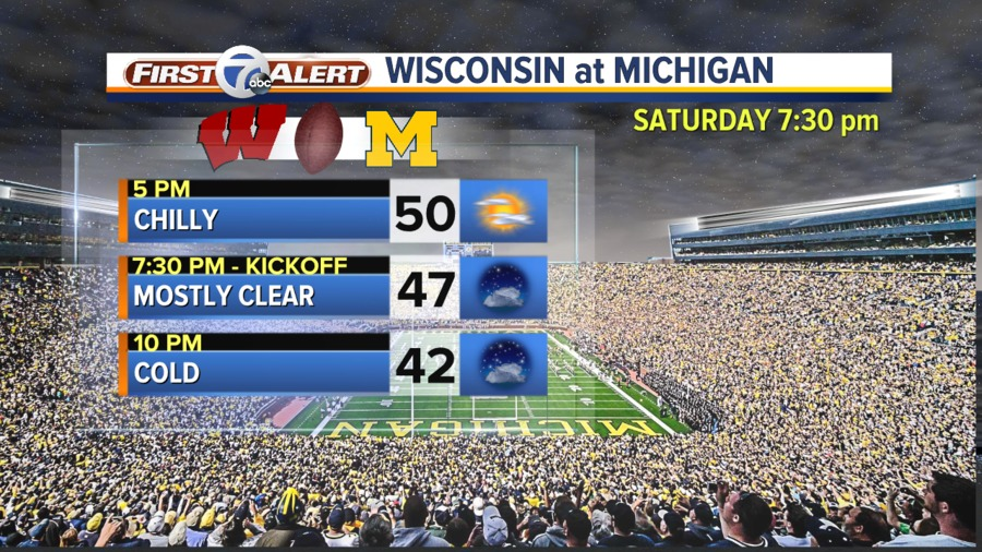 Dress warm for the Michigan vs. Wisconsin game Saturday - WXYZ.com