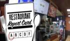 Restaurant Report Card: Rochester