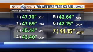 Wettest fall in 137 years in metro Detroit
